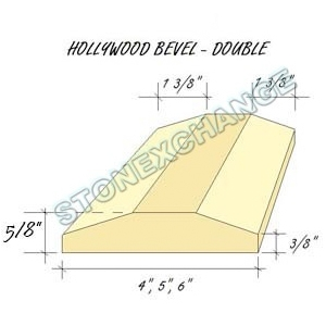 Hollywood Double Bevel Drawing